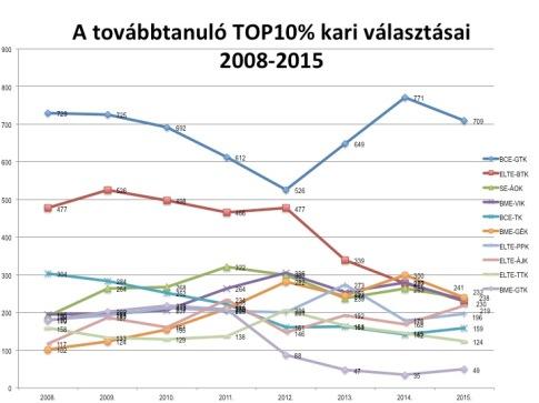 top10%_karok